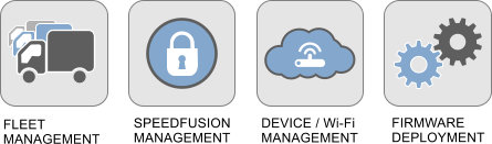 Complete Device Management - InControl 2 - G8LMW Consulting